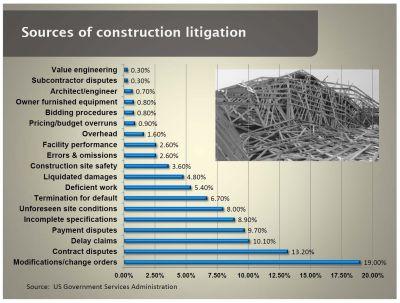 Sources of litigation.jpg
